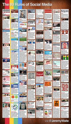 The Grandmother of all Social Media Infographics !!! - The 80 Rules of Social Media | @Jeremy Waite