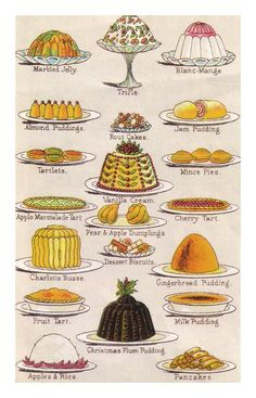 Here is a lovely 1890's Mrs Beeton's coloured food plate of Puddings. Description from fashion-era.com. I searched for this on bing.com/images