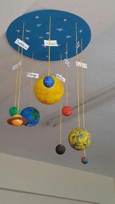 Planetas com luzes e fundo escuro. Desfrutar com os alunos, desligando as luzes da sala.