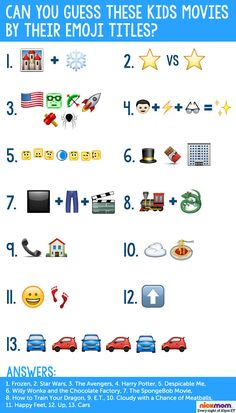 Can you guess these kids movies by their emoji titles? Find out, on NickMom.com!