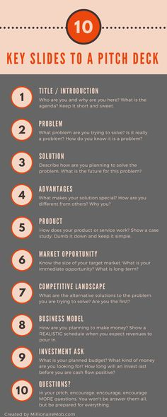 Best Pitch Decks: 10 Slide Pitch Deck Template & Infographic The best pitch decks feature these important 10 slides. Use our infographic as a template to prepare you for success in your investor pitch deck. Tech Deck, Pitch Presentation, Presentation Design, Business Planning, Business Tips, Online Business, Success, Cookies Et Biscuits, Problem And Solution