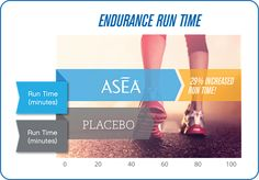 Asea_results