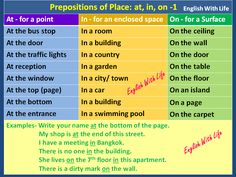 Prepositions of Place: At, In, On - 1