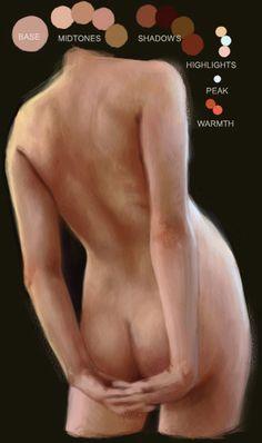 Understanding the basics of skin tone : Digital painting