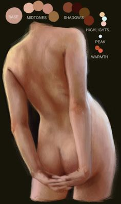 Understanding the basics of skin tone : Digital painting