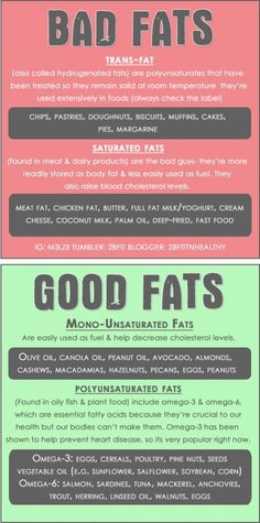 What are bad fats and what are good fats?