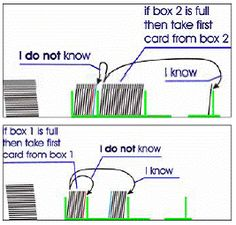 Learn how to use flash cards to study a language or other subjects Learn Dutch, Being Used, Language, Study, Learning, Cards, Studio, Studying, Languages