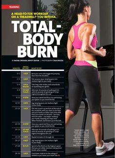 weight loss for a healthy lifestyle: TREADMILL: benefits, workout and most common mistakes