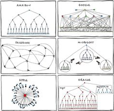 OrganizationalChartOfTheChurchPng   Org Chart