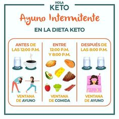 7 foods you cannot eat on a keto diet to stay in ketosis and keep producing ketones. Keto Recipes, Healthy Recipes, Keto Fat, Trying To Lose Weight, Diet Pills, Intermittent Fasting, Dali, Fitness Diet, Planes