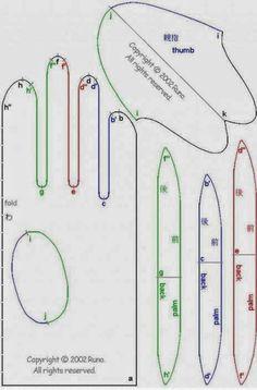 tutorial rękawice