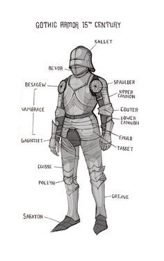 A quick armor study. Unless you are British, then it is an armour study. Medieval Knight, Medieval Armor, Medieval Fantasy, Armadura Medieval, Fantasy Armor, Fantasy Weapons, Art Reference Poses, Drawing Reference, Character Concept