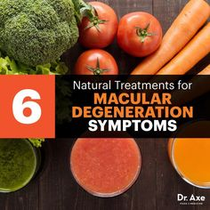 Macular degeneration symptoms - Dr. Axe