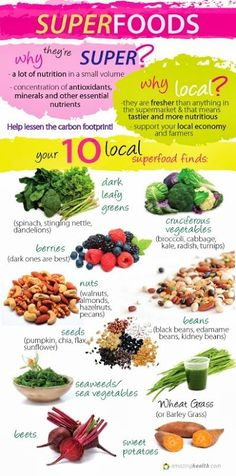 Superfoods benefit the body in so many ways. They power your brain, correctly and efficiently fuel your body, and protect you against disease. Superfood Diet, Superfood Recipes, Smoothie Diet, Smoothies, Healthy Habits, Healthy Tips, Healthy Snacks, Healthy Recipes, Eating Healthy