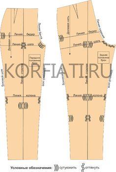 ВТО брюк