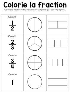 Lorsque jai vu que jamorcerais bientôt le volet des fraction French Worksheets, Math Worksheets, Math Resources, Maths 3e, Primary Maths, Elementary Science, Elementary Education, Math Games, Math Activities