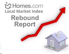 Homes.com Local Market Report: More than 1/3 of housing markets have now topped peak pricing!