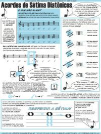 Diatonic Seventh Chords Diy Projects That Sell Well, Music Theory Lessons, Hebrew Writing, Piano Classes, Piano Cover, Piano Sheet Music, Music Education, Learn To Read, Classical Music
