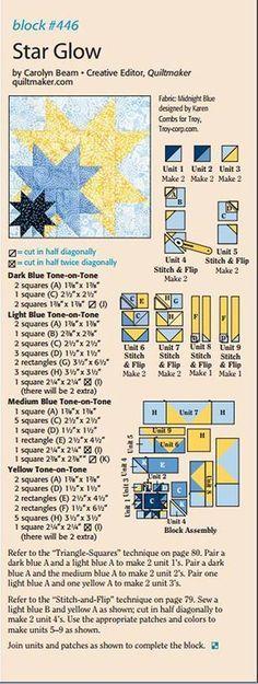 Star Quilt Blocks, Star Quilt Patterns, Star Quilts, Scrappy Quilts, Mini Quilts, Pattern Blocks, Quilting Tutorials, Quilting Projects, Art Quilting