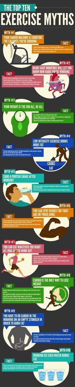 Top 10 Exercise Myths. #fitness #entrepreneurs