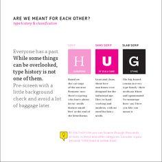 Font Shop publication