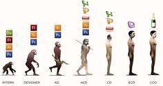 Interesting! Advertising Agency Digital Marketing Infographic