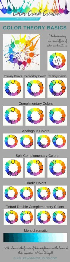 Psychology infographic and charts Color Theory Basics with Color Crush Creative and Kellee Wynne Studios Infograph… Infographic Description Color Theory Basics with Color Crush Creative and Kellee Wynne Studios Infographic new. Elements And Principles, Elements Of Art, Creative Infographic, Middle School Art, Art Classroom, Classroom Design, Teaching Art, Elementary Art, Color Theory
