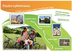 Poutní cyklotrasa z Prahy na Vysočinu aneb z Vysočiny do Prahy - Sázava
