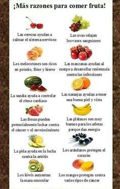 Come frutas