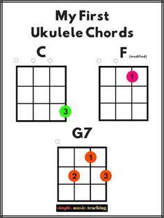 One finger Ukulele chords with FREE CHORD SHEETS! beginner