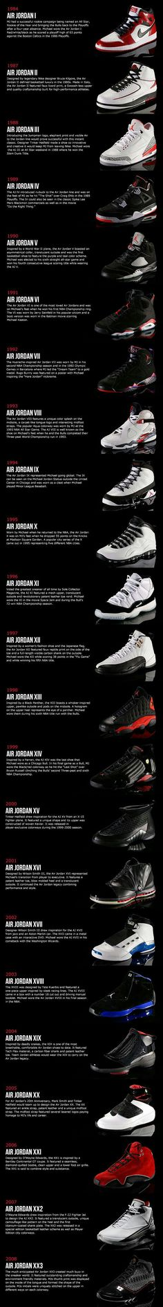 big sale 7802e 0217e History of Air Jordan Shoes. Air Jordan is a brand of basketball footwear  and athletic clothing produced by Nike and endorsed and created for Chicago  Bulls ...
