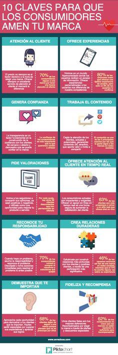 10 claves para que los consumidores amen tu Marca #Branding #SocialMedia