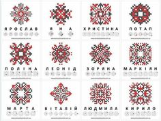 Your name in embroidery , Ukraine, from Iryna Hungarian Embroidery, Folk Embroidery, Cross Stitch Embroidery, Embroidery Patterns, Cross Stitch Charts, Cross Stitch Patterns, Ukrainian Tattoo, Ukrainian Dress, Chain Stitch