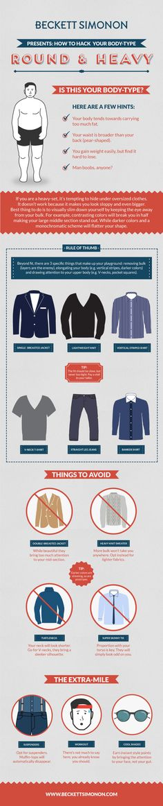 For Men: Dress for your body-type: Style tips for heavy men. Infographic