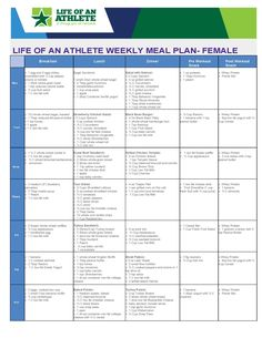 LOA weekly meal plan for female athlete- week 5