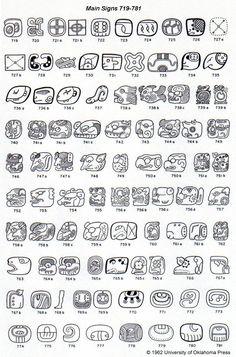 Maya Hieroglyphs by J. Eric S. Thompson www.famsi.org/mayawriting/thompson/thompson455.html