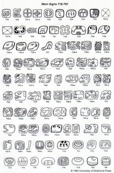 mayan alphabet