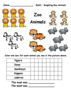Math graphing activity helps students learn to display data. Other zoo unit material available at www.creativeclassroomconnections.com.