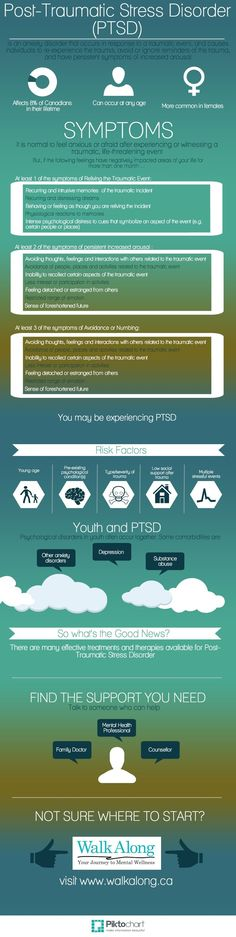 Traumatic Stress Disorder PTSD Recommended Health Infograpics