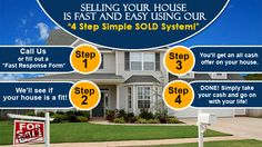 Sell Your House Fast - We Buy Houses For Cash
