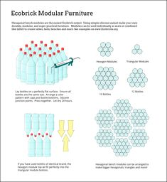 A recent innovation by the Ecobrick Mt. Province Team has both small and big implications for local. Reuse Plastic Bottles, Plastic Bottle Crafts, Brick Projects, Diy Projects, Lego Blocks, Modular Furniture, Recycled Art, Repurposed, Diy Crafts