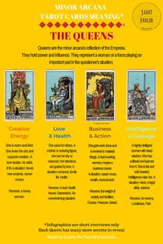 Kings and Queens of the Minor Arcana