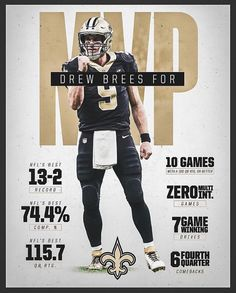 "4e94d7dc1 New Orleans Saints Community on Instagram  ""Brees for  MVP  👀👀👀  WHODAT"""
