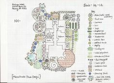 Image result for permaculture design examples