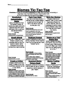 Third grade science choice boards common core education land biomes tic tac toe choice board 9 supplemental activities pronofoot35fo Choice Image