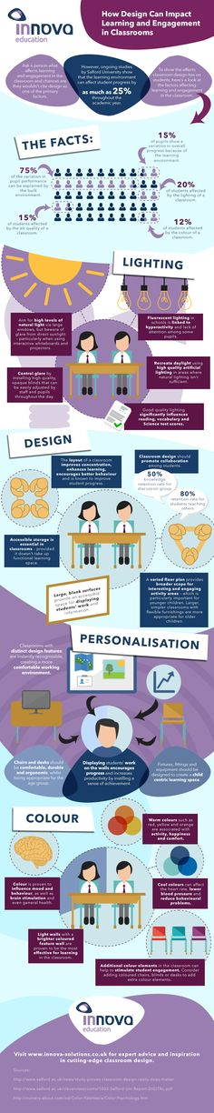 How Classroom Design Impacts Learning and Engagement Infographic - http://elearninginfographics.com/design-can-impact-learning-engagement-classrooms/