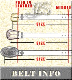 Making leather belts?  Here's some information you might find helpful, all in one place.