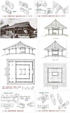 [文言追加3月1日9.03]先回載せた「中世の継手・仕口の様態」を少し詳しく見ることにします。今回はア)からエ)まで。東大寺再建でいわゆる「大仏様」が寺院建築に使われてから、100年足らずの間の建物がア)~エ)です。資料にした「文化財建造物伝統技法集成」には社寺の例だけしか載っていませんから、自ずと社寺の例に限られることになります。もっとも、この時代の一般の建物は、現存していませんが・・・。ア)~エ)で手元の資料で図面などが見つかったのはア)。ア)の「大報恩寺本堂」は鎌倉時代前期(初期)、1227年建立の密教寺院で、上の図・写真のような建物です。写真・図は「日本建築史図集」からの転載・編集。図の左手が南です。断面図のように、1間四方の「内陣」を囲む3間×3間の堂のまわりに「庇」東、北、西面の回廊)、南面に「孫庇...日本の建物づくりを支えてきた技術-26・・・・継手・仕口(10):中世の様態・2 Modern Japanese Architecture, Japanese Buildings, China Architecture, Futuristic Architecture, Ancient Architecture, Architecture Plan, Sustainable Architecture, Residential Architecture, Japanese Tea House