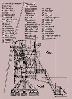 schema-staakmolen-1