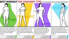 Best workout for your body type